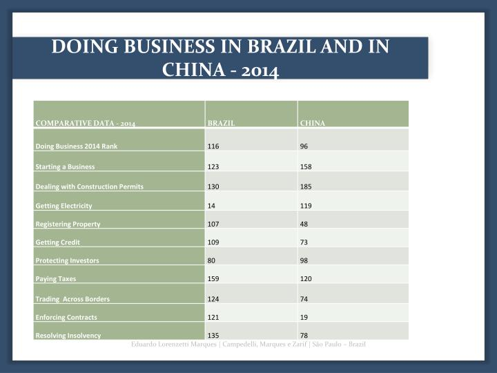 DOING BUSINESS IN BRAZIL AND IN CHINA - 2014