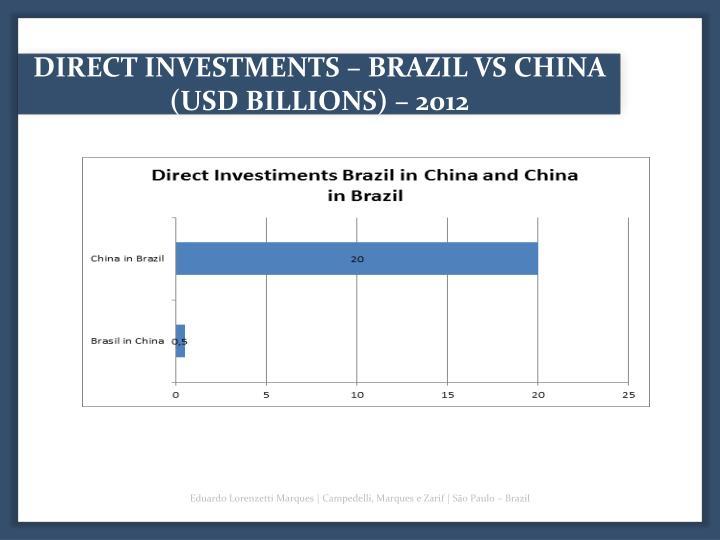 DIRECT INVESTMENTS – BRAZIL VS CHINA (USD BILLIONS) – 2012