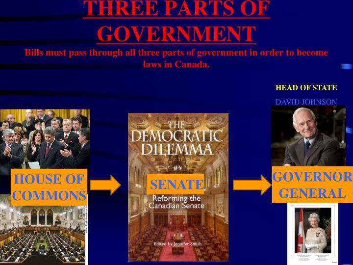 THREE PARTS OF
