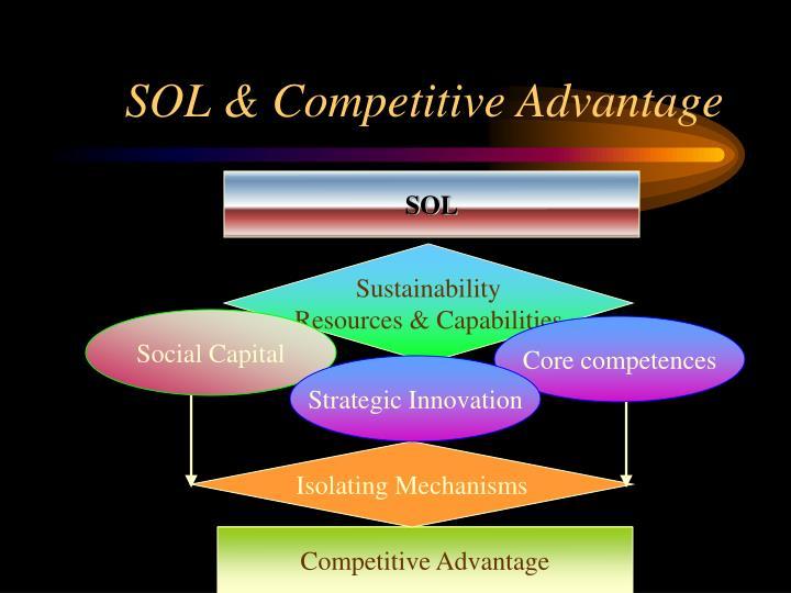 SOL & Competitive Advantage