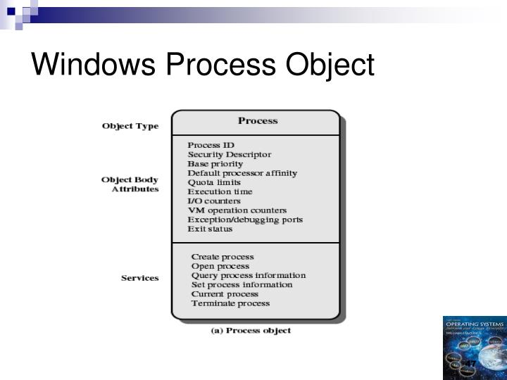 Windows Process Object