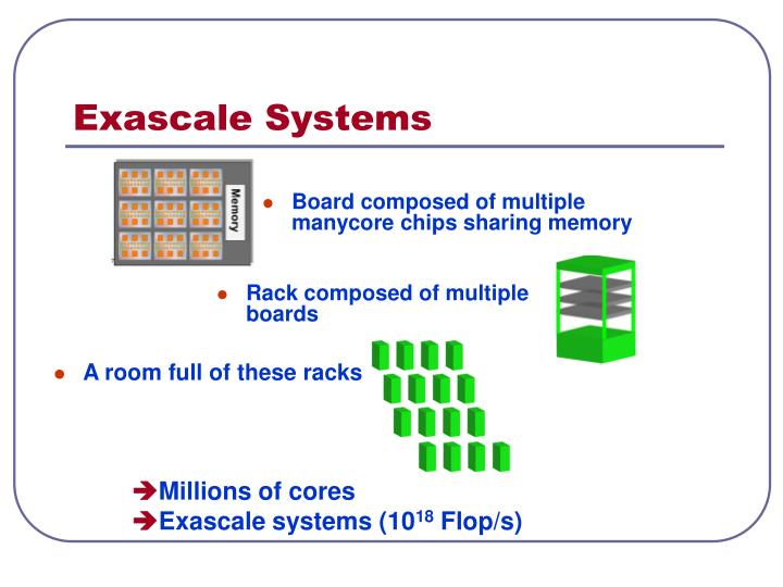 Exascale Systems
