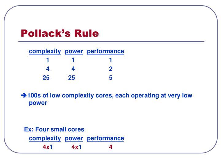 Pollack's Rule