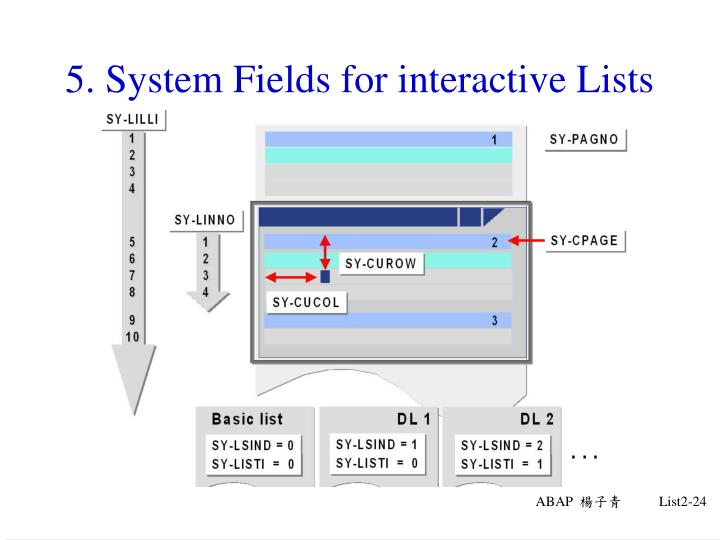 5. System Fields for interactive Lists