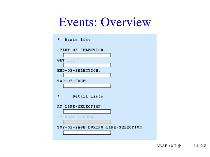Events: Overview