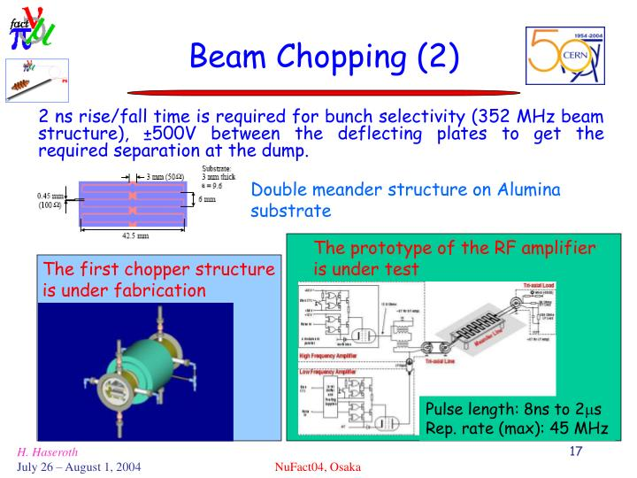 Beam Chopping (2)