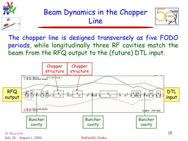 Beam Dynamics in the Chopper Line