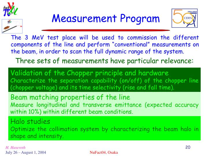 Measurement Program