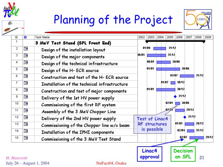 Planning of the Project