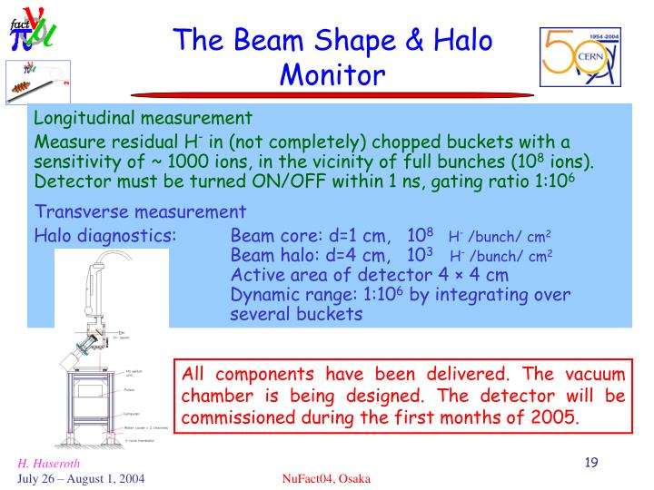 The Beam Shape & Halo Monitor