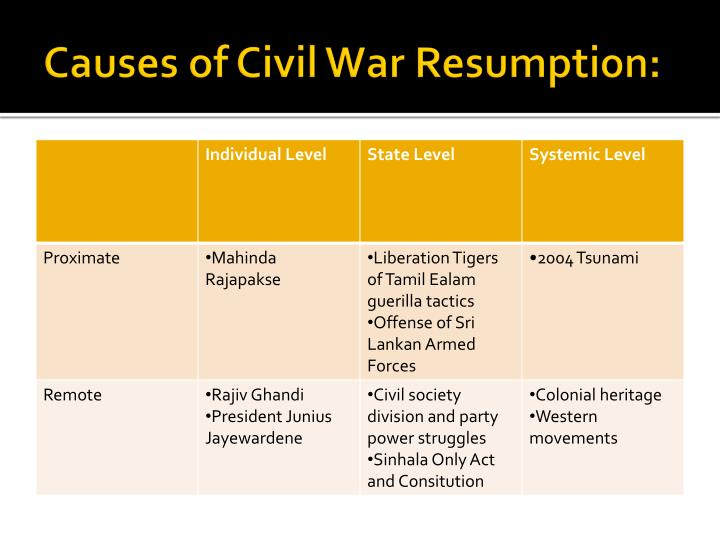Causes of civil war resumption