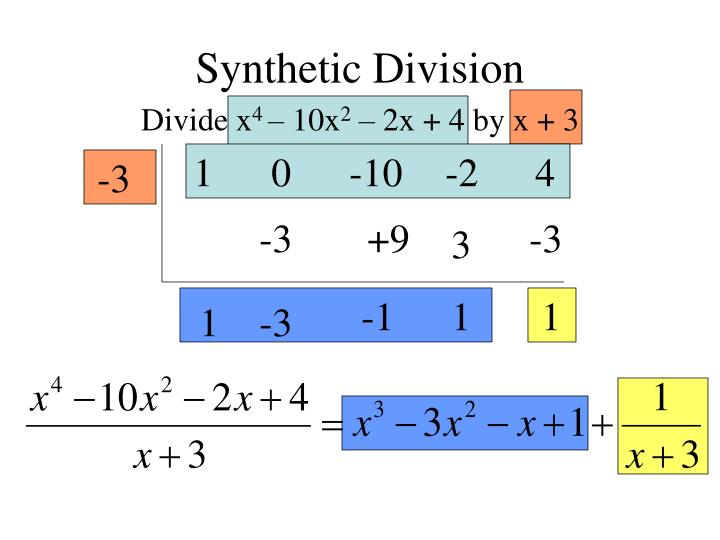 Ppt Polynomial And Synthetic Division Powerpoint