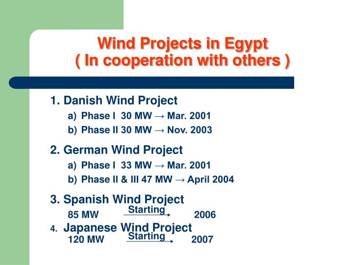 Wind Projects in Egypt
