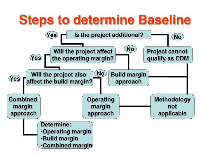 Steps to determine Baseline