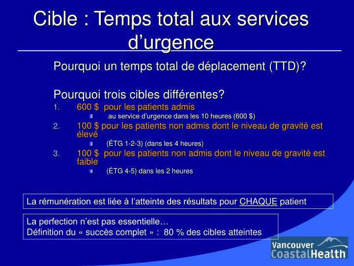 Cible : Temps total aux services d'urgence