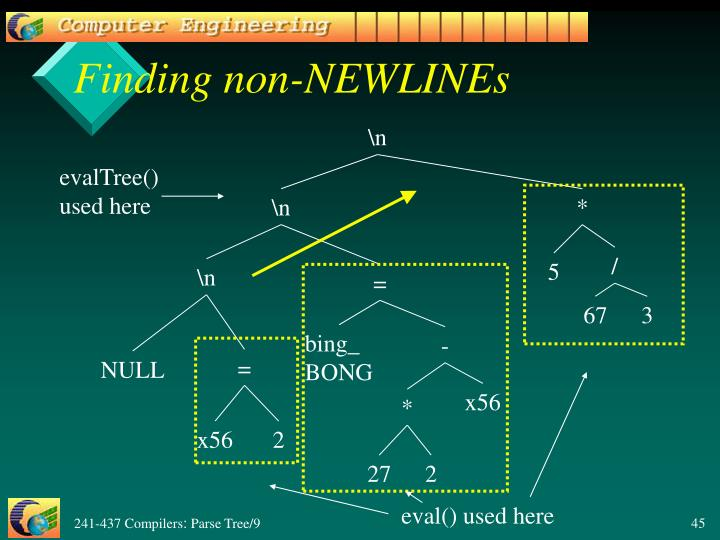 Finding non-NEWLINEs