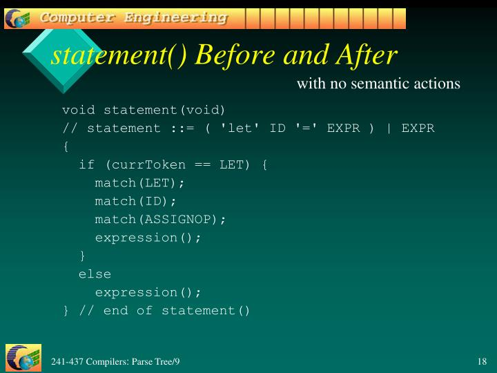 statement() Before and After
