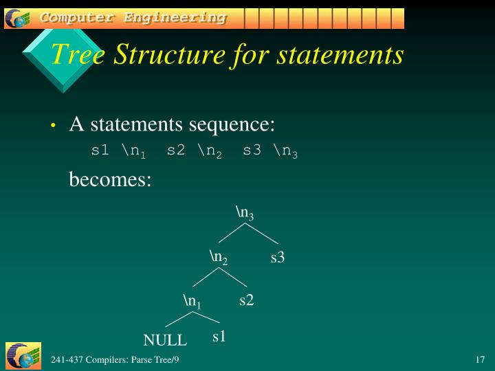 Tree Structure for statements