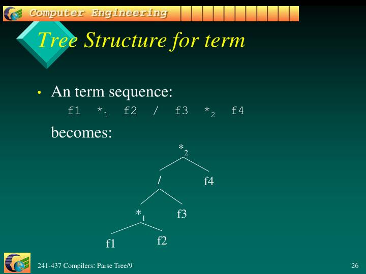 Tree Structure for term