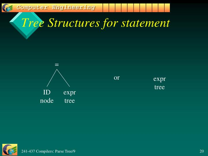 Tree Structures for statement