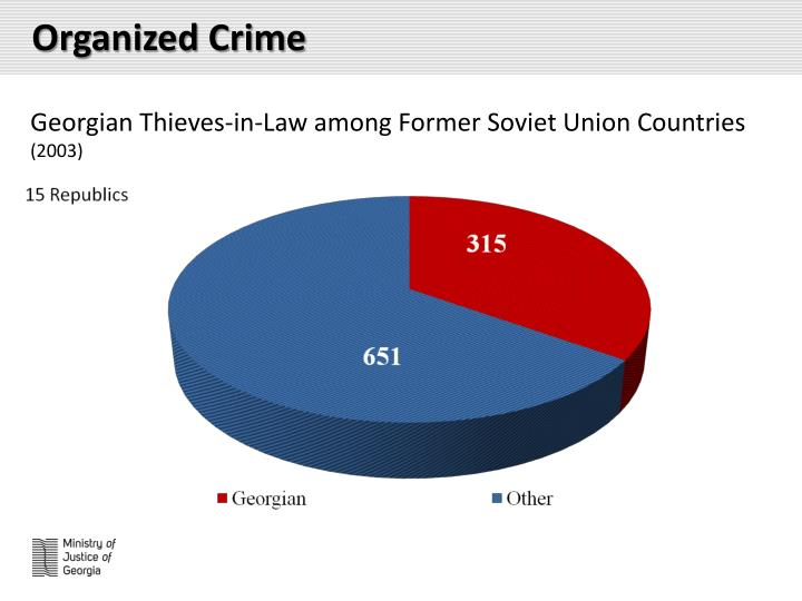 Georgian Thieves-in-Law among Former Soviet Union Countries
