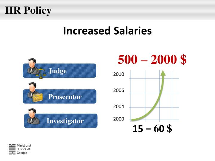 Increased Salaries