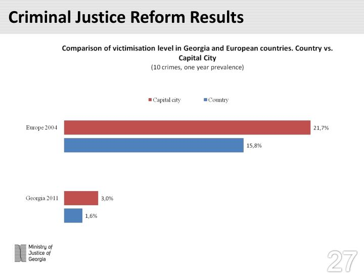Criminal Justice Reform Results