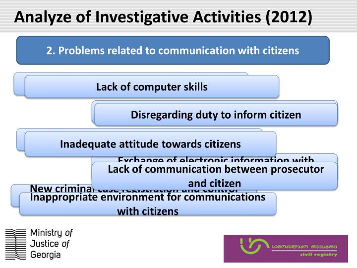 Analyze of Investigative Activities (2012)