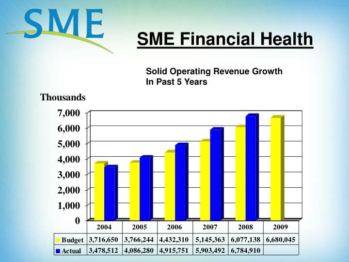SME Financial Health
