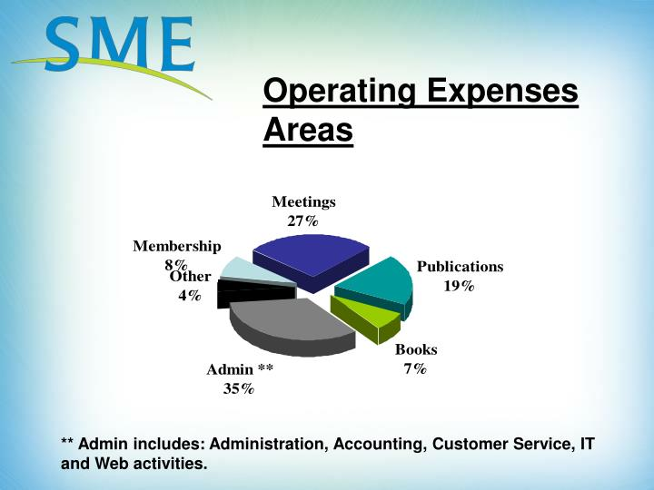 Operating Expenses Areas
