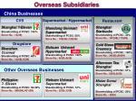 overseas subsidiaries
