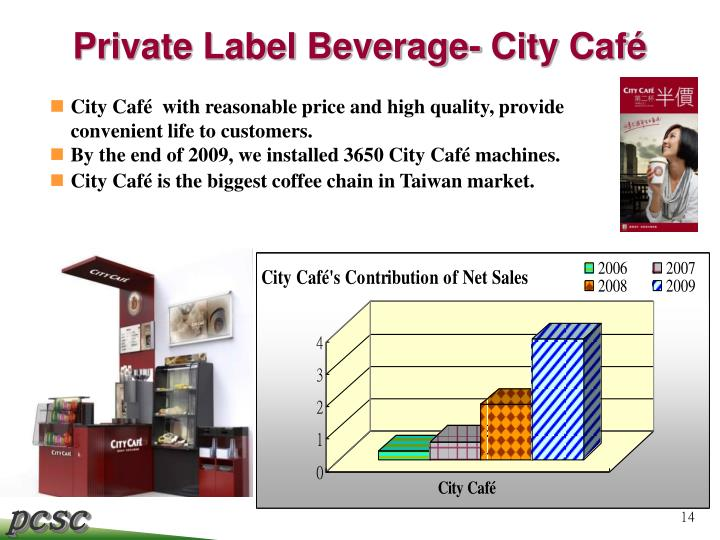 Private Label Beverage- City Café
