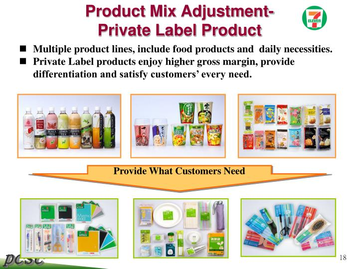 Product Mix Adjustment-