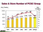 sales store number of pcsc group