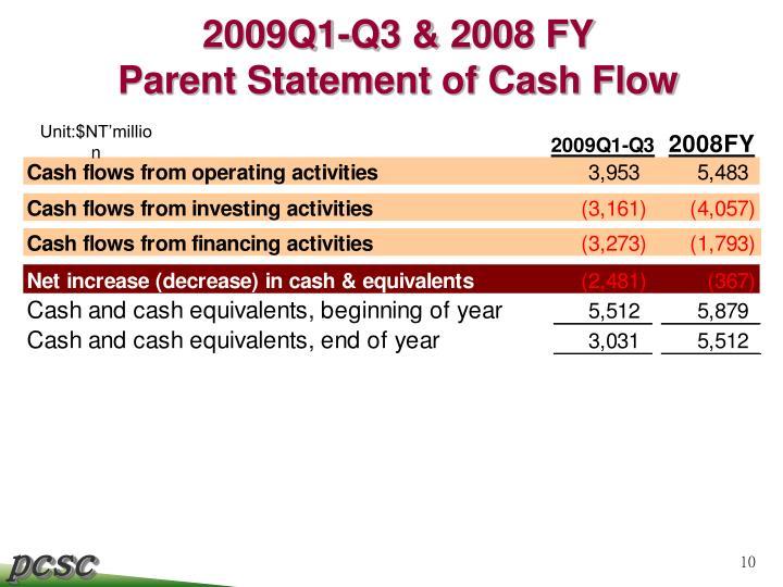 2009Q1-Q3 & 2008 FY