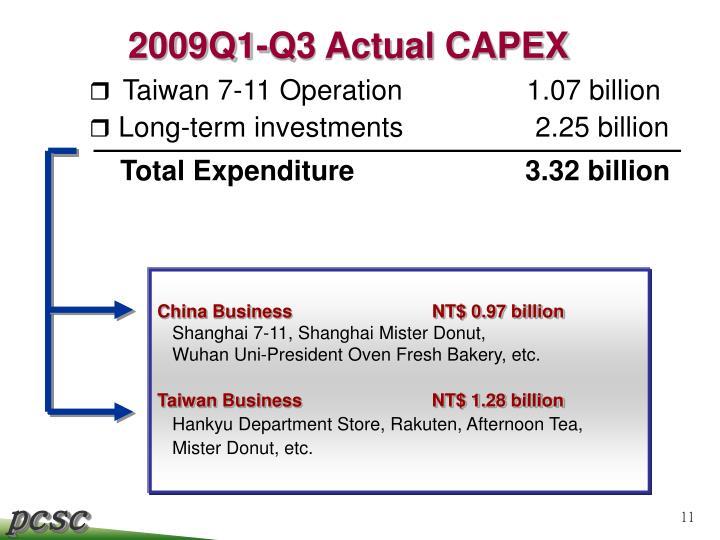 2009Q1-Q3 Actual CAPEX