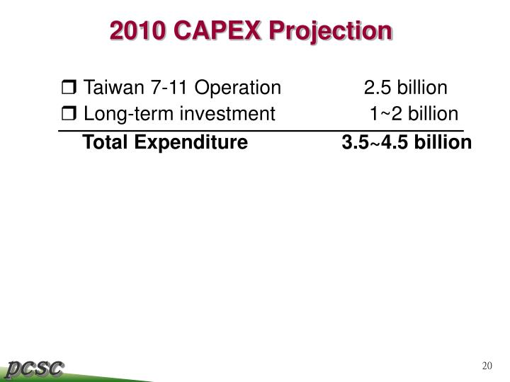 2010 CAPEX Projection
