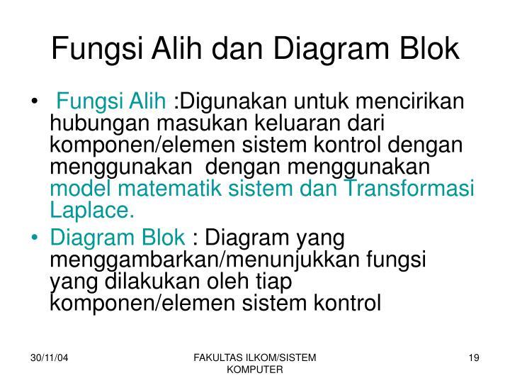 Fungsi Alih dan Diagram Blok