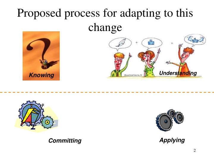 Proposed process for adapting to this change