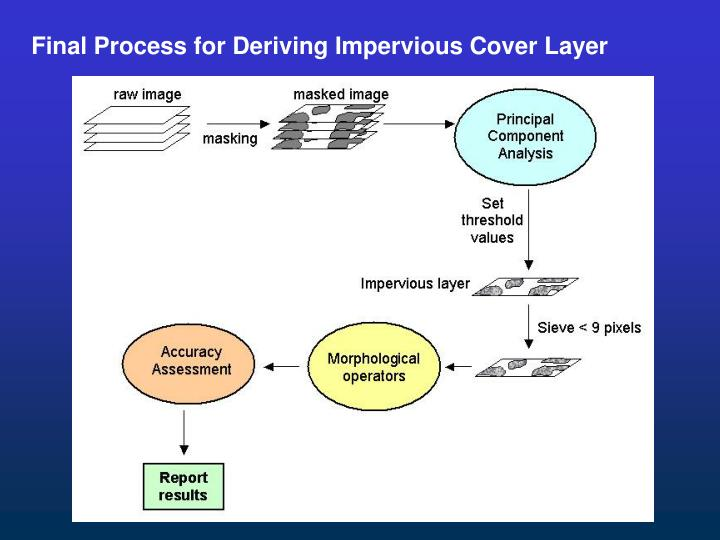 Final Process for Deriving Impervious Cover Layer