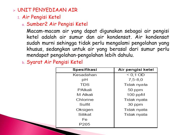 UNIT PENYEDIAAN AIR