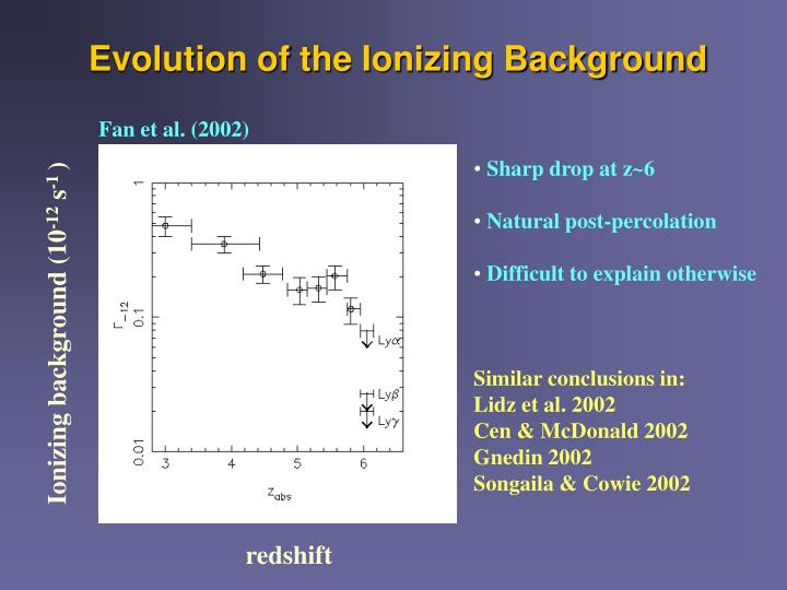 Evolution of the Ionizing Background