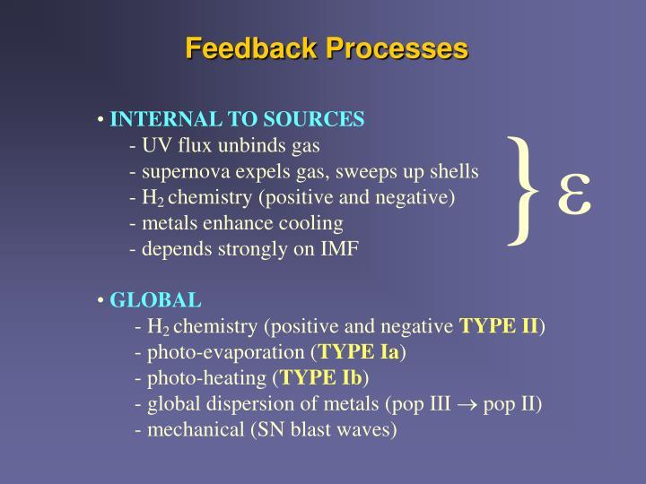 Feedback Processes