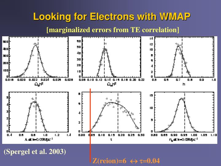 Looking for Electrons with WMAP