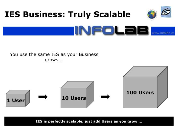 IES Business: Truly Scalable