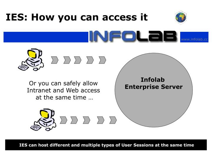 IES: How you can access it