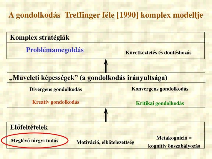 A gondolkodás  Treffinger féle [1990] komplex modellje