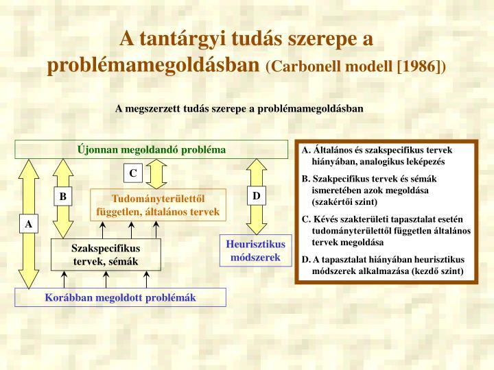 A tantárgyi tudás szerepe a problémamegoldásban