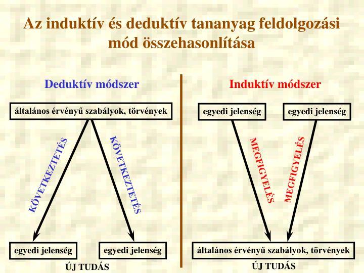 Az induktív és deduktív tananyag feldolgozási mód összehasonlítása