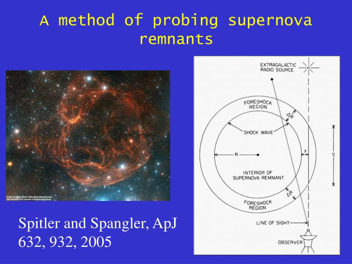A method of probing supernova remnants
